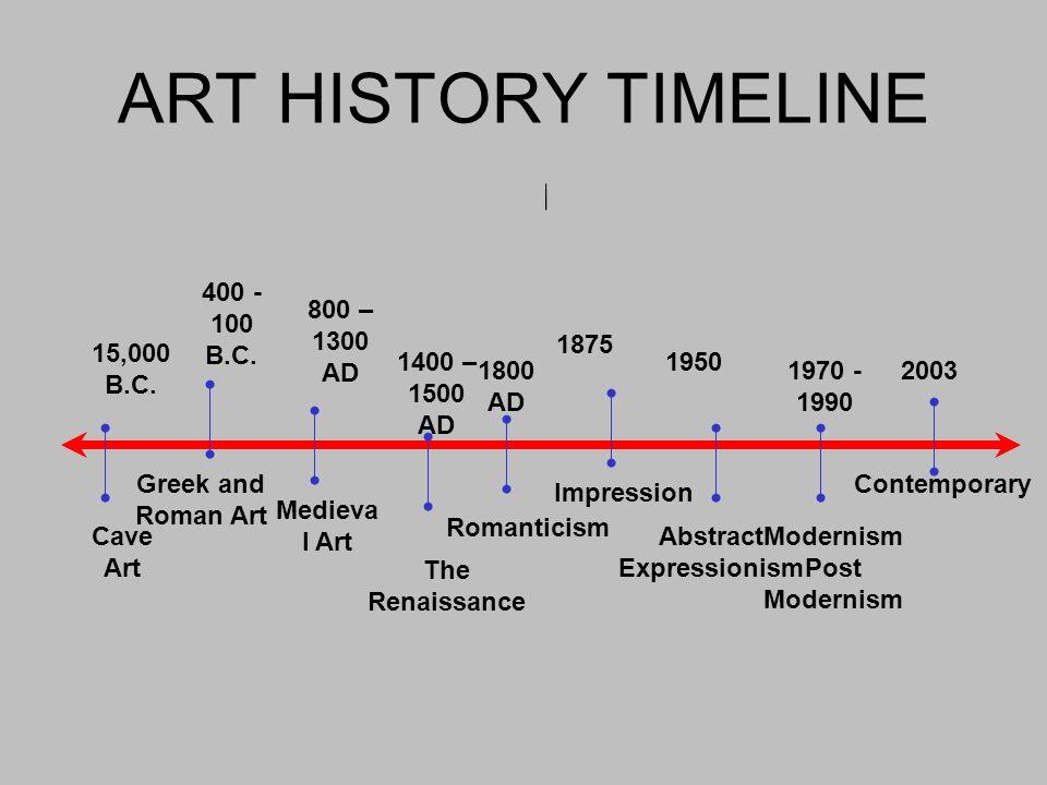ART HISTORY TIMELINE 15,000 B.C. Cave Art 400 - 100 B.C.