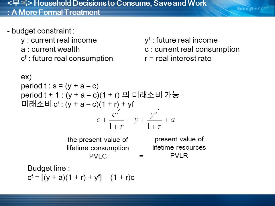 Household Decisions to Consume, Save and Work : A More Formal Treatment - budget constraint : y : current real incomey f : future real income a : current wealthc : current real consumption c f : future real consumptionr = real interest rate ex) period t : s = (y + a – c) period t + 1 : (y + a – c)(1 + r) 의 미래소비 가능 미래소비 c f : (y + a – c)(1 + r) + yf the present value of lifetime consumption PVLC present value of lifetime resources PVLR = Budget line : c f = [(y + a)(1 + r) + y f ] – (1 + r)c