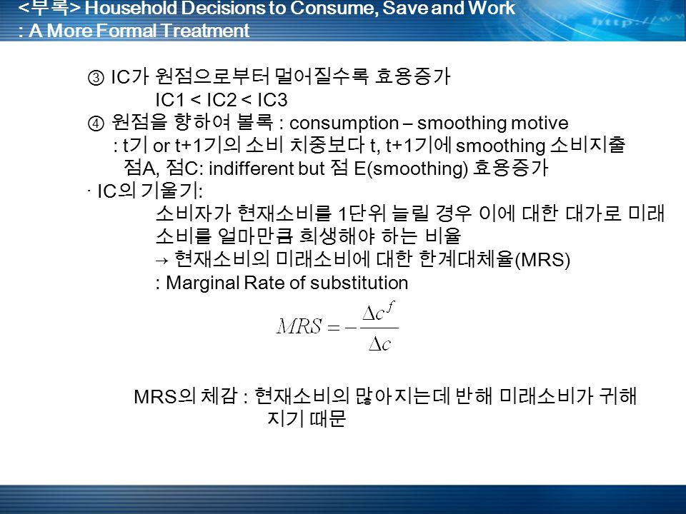 Household Decisions to Consume, Save and Work : A More Formal Treatment ③ IC 가 원점으로부터 멀어질수록 효용증가 IC1 < IC2 < IC3 ④ 원점을 향하여 볼록 : consumption – smoothing motive : t 기 or t+1 기의 소비 치중보다 t, t+1 기에 smoothing 소비지출 점 A, 점 C: indifferent but 점 E(smoothing) 효용증가 · IC 의 기울기 : 소비자가 현재소비를 1 단위 늘릴 경우 이에 대한 대가로 미래 소비를 얼마만큼 희생해야 하는 비율 → 현재소비의 미래소비에 대한 한계대체율 (MRS) : Marginal Rate of substitution MRS 의 체감 : 현재소비의 많아지는데 반해 미래소비가 귀해 지기 때문