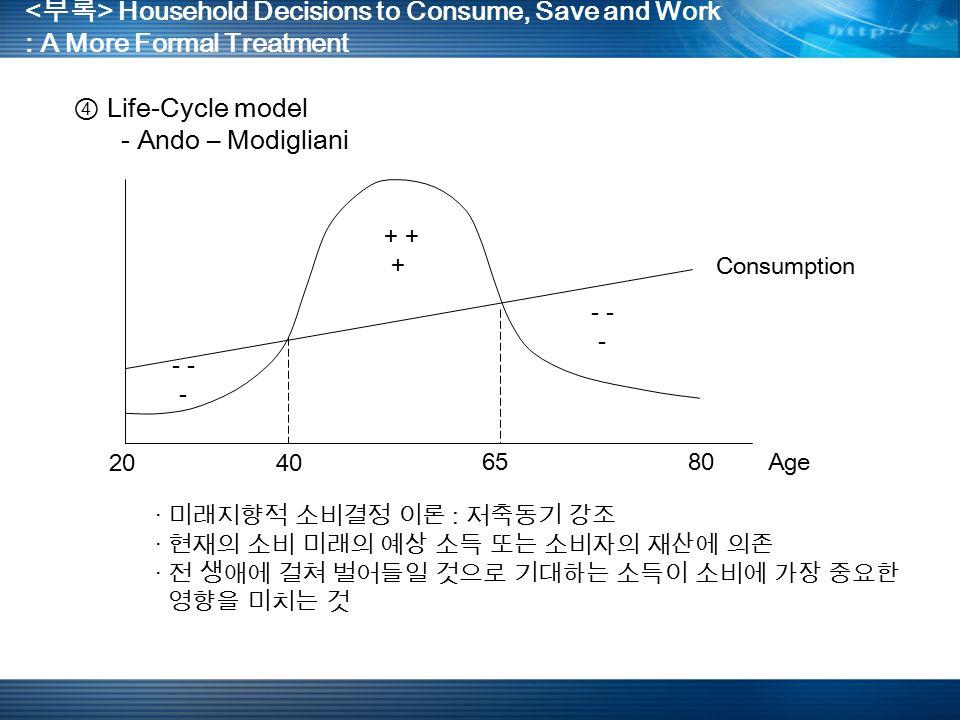 Household Decisions to Consume, Save and Work : A More Formal Treatment ④ Life-Cycle model - Ando – Modigliani - + 20 40 65 80 Age Consumption · 미래지향적 소비결정 이론 : 저축동기 강조 · 현재의 소비 미래의 예상 소득 또는 소비자의 재산에 의존 · 전 생애에 걸쳐 벌어들일 것으로 기대하는 소득이 소비에 가장 중요한 영향을 미치는 것