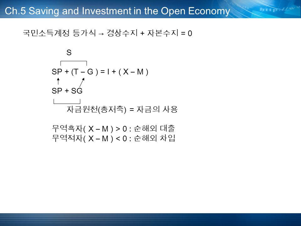 국민소득계정 등가식 → 경상수지 + 자본수지 = 0 S SP + (T – G ) = I + ( X – M ) SP + SG 자금원천 ( 총저축 ) = 자금의 사용 무역흑자 ( X – M ) > 0 : 순해외 대출 무역적자 ( X – M ) < 0 : 순해외 차입 Ch.5 Saving and Investment in the Open Economy