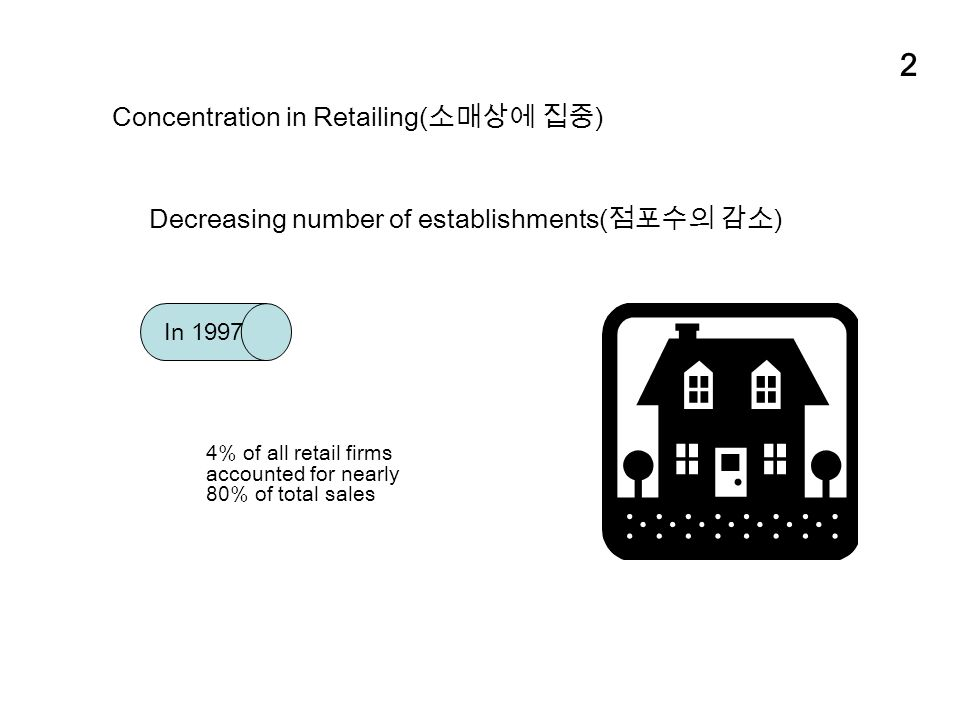 2 Concentration in Retailing( 소매상에 집중 ) Decreasing number of establishments( 점포수의 감소 ) 4% of all retail firms accounted for nearly 80% of total sales In 1997
