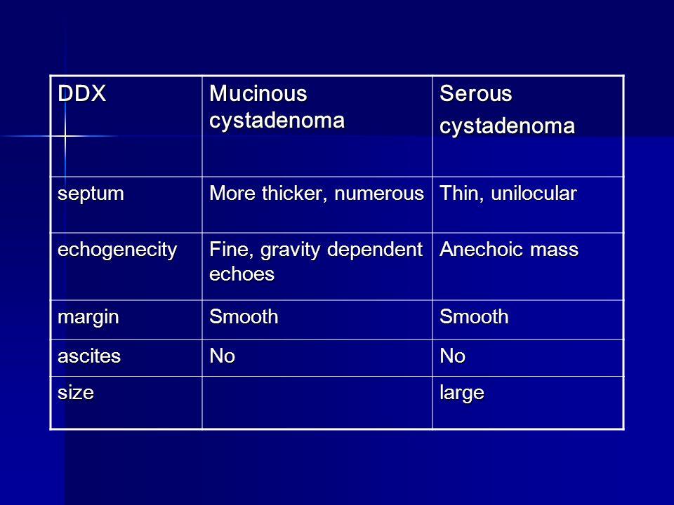 DDX Mucinous cystadenoma Serouscystadenoma septum More thicker, numerous Thin, unilocular echogenecity Fine, gravity dependent echoes Anechoic mass marginSmoothSmooth ascitesNoNo sizelarge