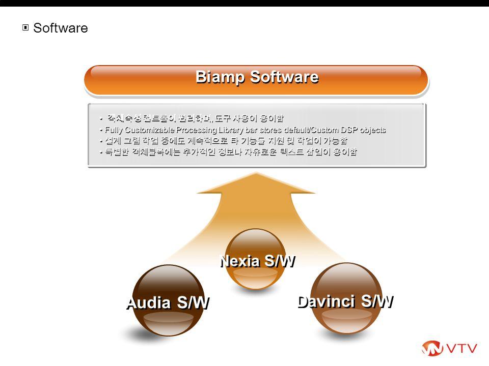 Biamp Software Audia S/W Nexia S/W Davinci S/W 객체속성 컨트롤이 편리하며, 도구 사용이 용이함 Fully Customizable Processing Library bar stores default/Custom DSP objects 설계 그림 작업 중에도 계속적으로 타 기능들 지원 및 작업이 가능함 특별한 객체블록에는 추가적인 정보나 자유로운 텍스트 삽입이 용이함 객체속성 컨트롤이 편리하며, 도구 사용이 용이함 Fully Customizable Processing Library bar stores default/Custom DSP objects 설계 그림 작업 중에도 계속적으로 타 기능들 지원 및 작업이 가능함 특별한 객체블록에는 추가적인 정보나 자유로운 텍스트 삽입이 용이함 ▣ Software