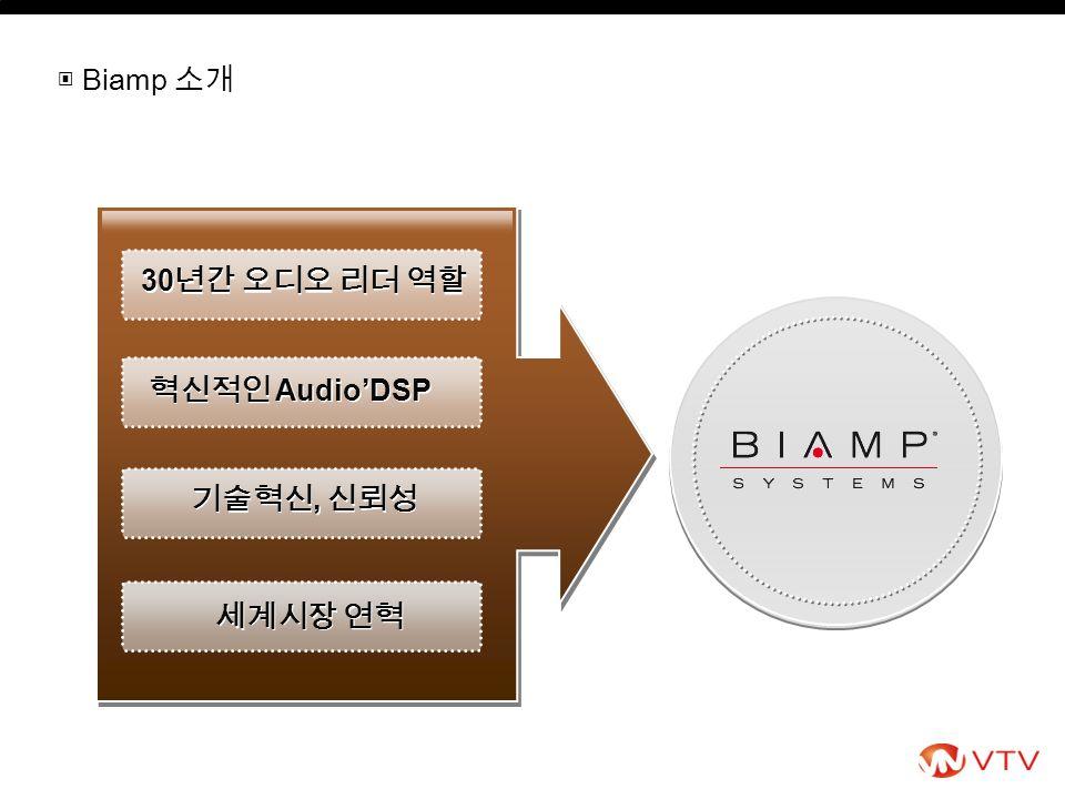 30 년간 오디오 리더 역할 혁신적인 Audio'DSP 기술혁신, 신뢰성 세계시장 연혁 ▣ Biamp 소개