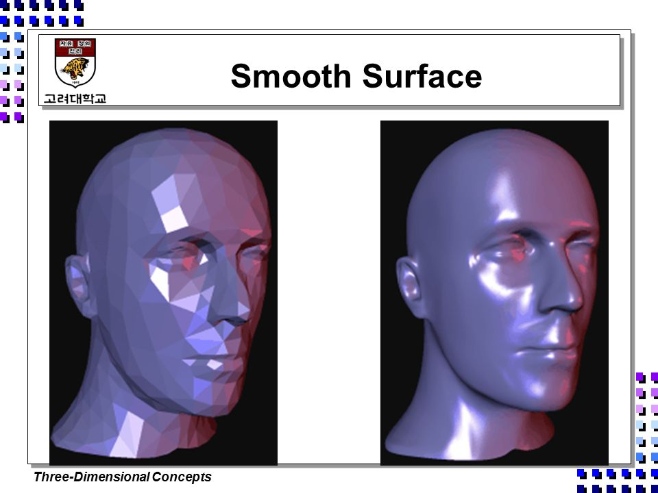 Three-Dimensional Concepts Smooth Surface
