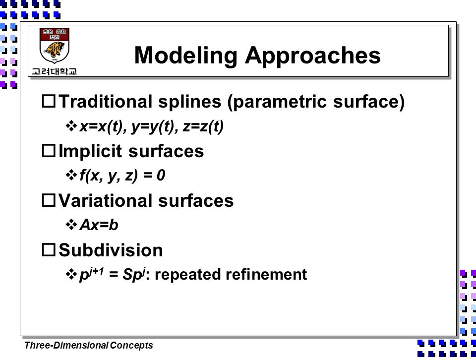 Three-Dimensional Concepts Modeling Approaches  Traditional splines (parametric surface)  x=x(t), y=y(t), z=z(t)  Implicit surfaces  f(x, y, z) = 0  Variational surfaces  Ax=b  Subdivision  p j+1 = Sp j : repeated refinement