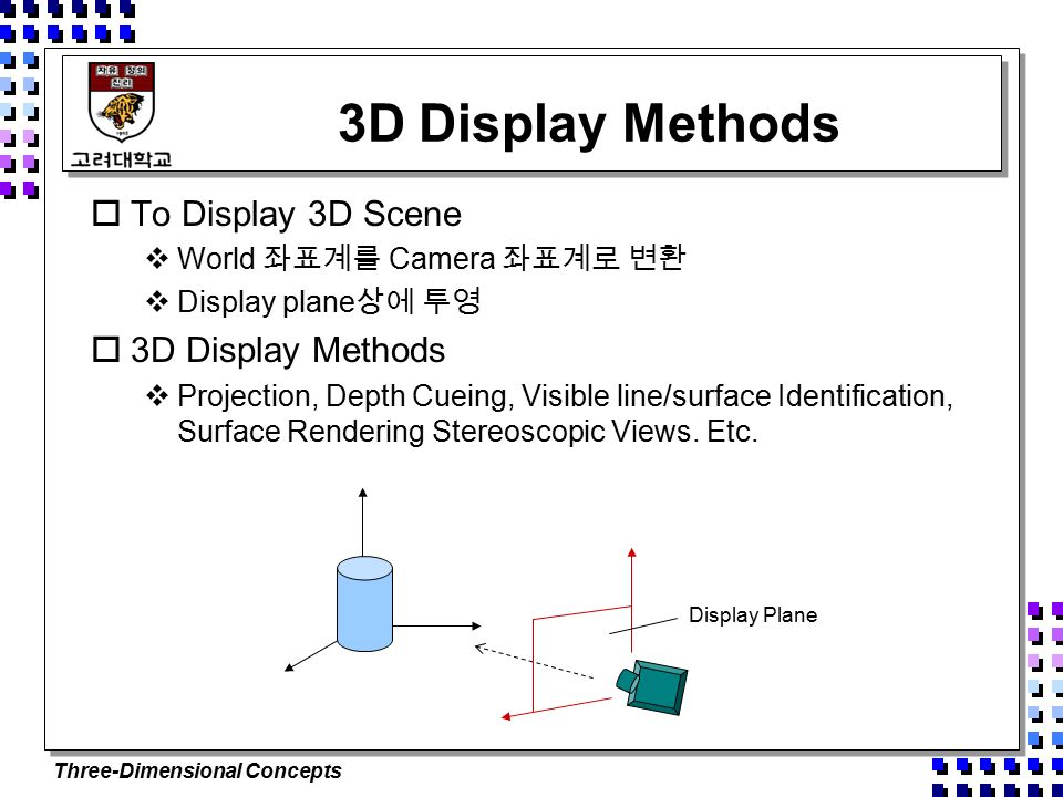 Three-Dimensional Concepts 3D Display Methods  To Display 3D Scene  World 좌표계를 Camera 좌표계로 변환  Display plane 상에 투영  3D Display Methods  Projection, Depth Cueing, Visible line/surface Identification, Surface Rendering Stereoscopic Views.