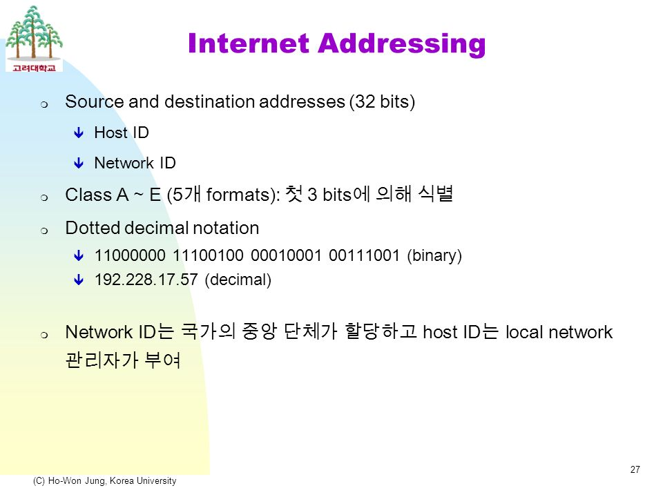 (C) Ho-Won Jung, Korea University 27 Internet Addressing  Source and destination addresses (32 bits)  Host ID  Network ID  Class A ∼ E (5 개 formats): 첫 3 bits 에 의해 식별  Dotted decimal notation ê 11000000 11100100 00010001 00111001 (binary) ê 192.228.17.57 (decimal)  Network ID 는 국가의 중앙 단체가 할당하고 host ID 는 local network 관리자가 부여