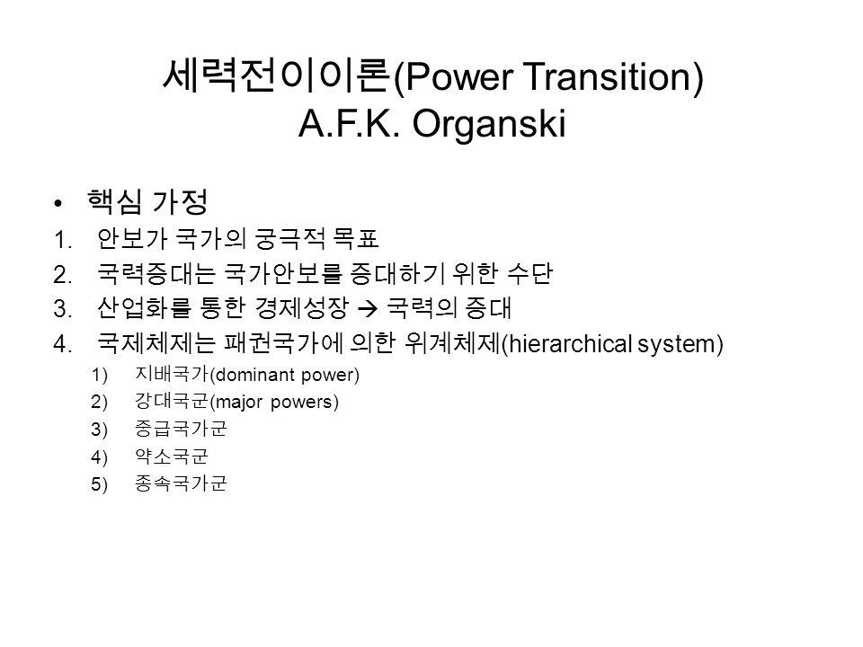 세력전이이론 (Power Transition) A.F.K. Organski 핵심 가정 1.