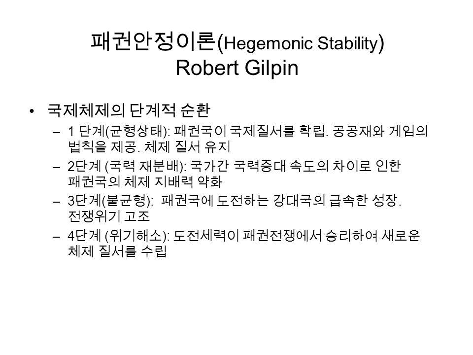 패권안정이론 ( Hegemonic Stability ) Robert Gilpin 국제체제의 단계적 순환 –1 단계 ( 균형상태 ): 패권국이 국제질서를 확립.