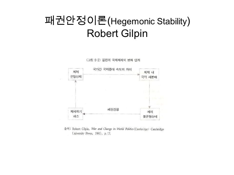 패권안정이론 ( Hegemonic Stability ) Robert Gilpin