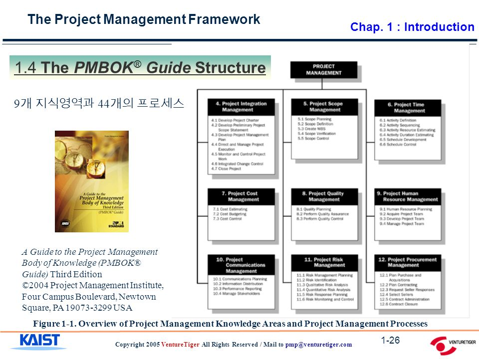 The Project Management Framework Copyright 2005 VentureTiger All Rights Reserved / Mail to The PMBOK ® Guide Structure Figure 1-1.