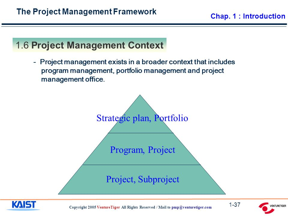 The Project Management Framework Copyright 2005 VentureTiger All Rights Reserved / Mail to Project Management Context Strategic plan, Portfolio Program, Project Project, Subproject - Project management exists in a broader context that includes program management, portfolio management and project management office.