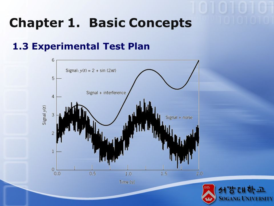 Chapter 1. Basic Concepts 1.3 Experimental Test Plan