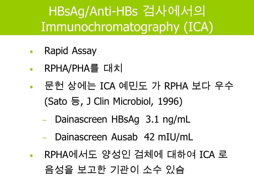 Rapid Assay RPHA/PHA 를 대치 문헌 상에는 ICA 예민도 가 RPHA 보다 우수 (Sato 등, J Clin Microbiol, 1996) – Dainascreen HBsAg 3.1 ng/mL – Dainascreen Ausab 42 mIU/mL RPHA 에서도 양성인 검체에 대하여 ICA 로 음성을 보고한 기관이 소수 있슴 HBsAg/Anti-HBs 검사에서의 Immunochromatography (ICA)