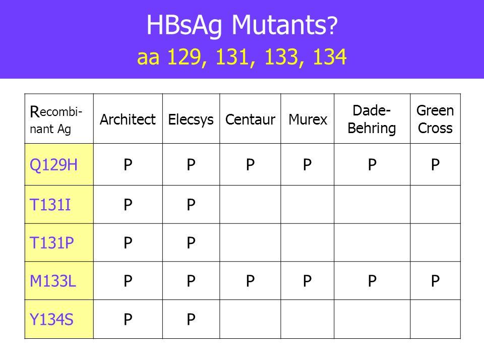 HBsAg Mutants .