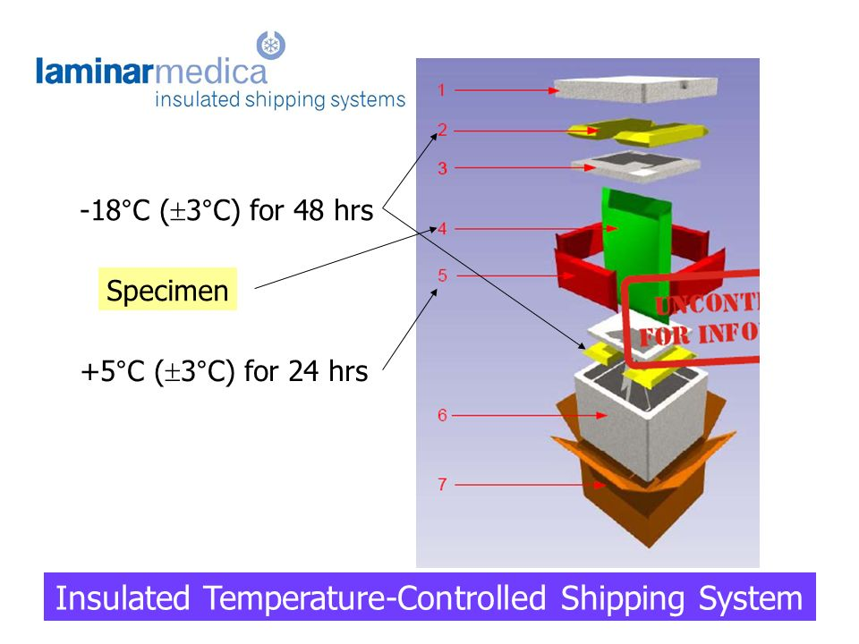 -18°C (  3°C) for 48 hrs +5°C (  3°C) for 24 hrs Specimen Insulated Temperature-Controlled Shipping System
