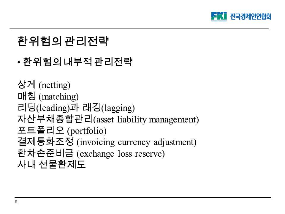 8 환위험의 내부적 관리전략 상계 (netting) 매칭 (matching) 리딩 (leading) 과 래깅 (lagging) 자산부채종합관리 (asset liability management) 포트폴리오 (portfolio) 결제통화조정 (invoicing currency adjustment) 환차손준비금 (exchange loss reserve) 사내 선물환제도 환위험의 관리전략