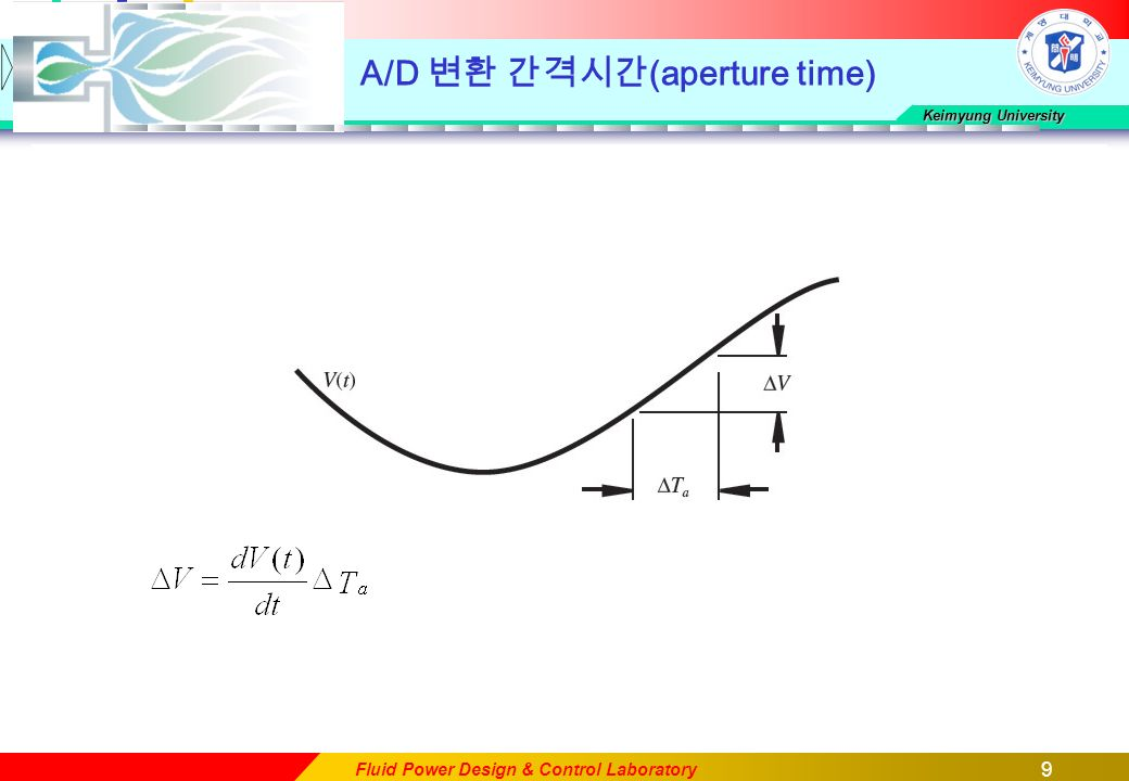 9 Keimyung University Fluid Power Design & Control Laboratory A/D 변환 간격시간 (aperture time)