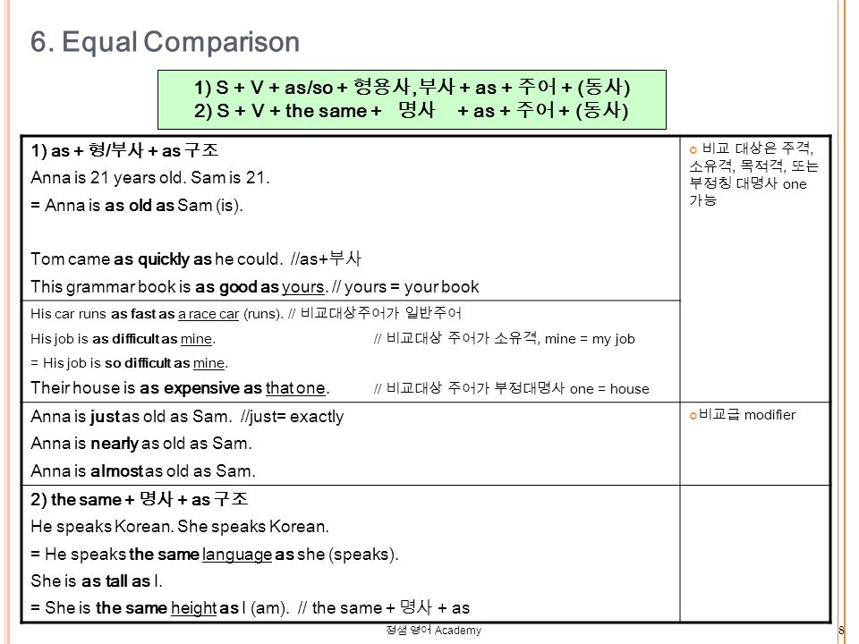 정샘 영어 Academy 8 6. Equal Comparison 1) as + 형 / 부사 + as 구조 Anna is 21 years old.