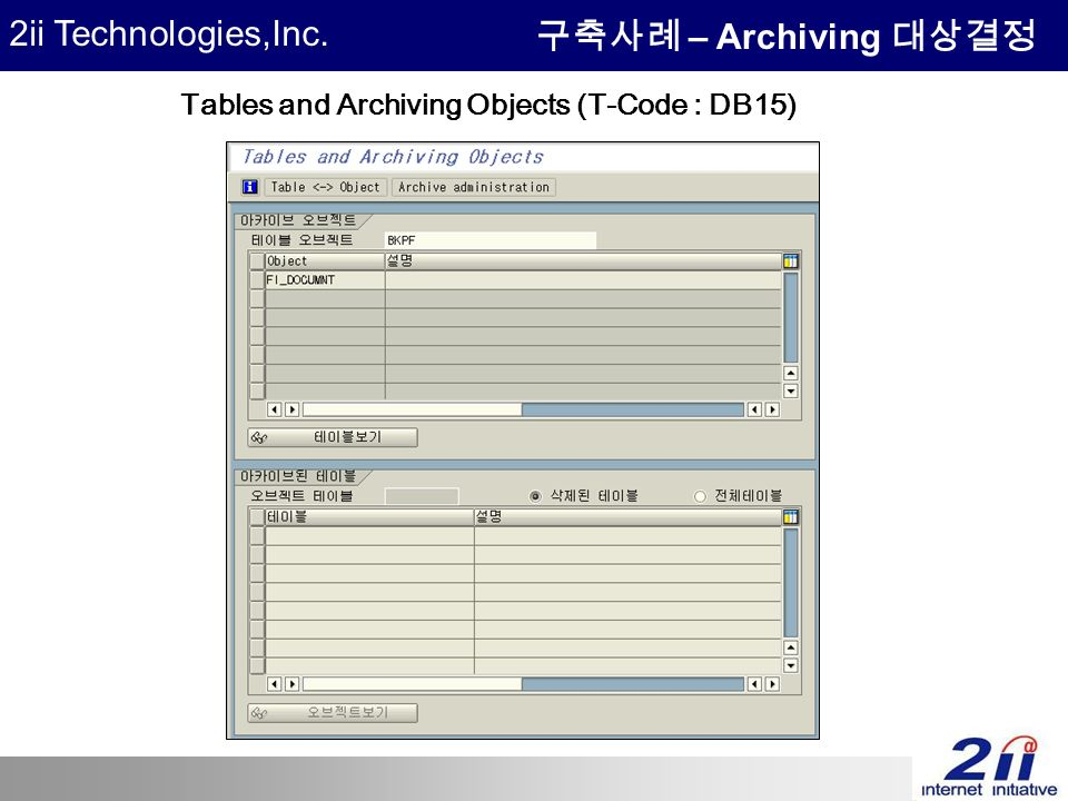 2ii Technologies,Inc. 구축사례 – Archiving 대상결정 Tables and Archiving Objects (T-Code : DB15)