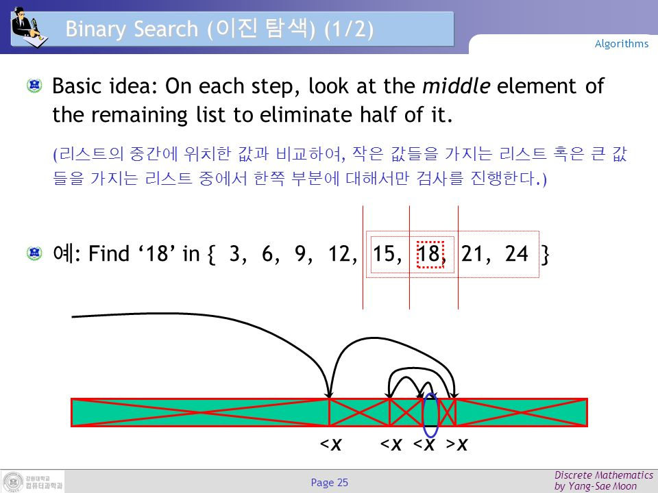 Discrete Mathematics by Yang-Sae Moon Page 24 Linear Search ( 선형 탐색 ) 리스트의 첫 번째 원소부터 차례대로 검색하는 방법 예 : Find '12' in {3, 6, 9, 12, 15, 18, 21, 24} procedure linear search (x: integer, a 1, a 2, …, a n : distinct integers) i := 1 while (i  n  x  a i ) i := i + 1 if i  n then location := i else location := 0 return location {index or 0 if not found} Linear search 는 ordered list( 정렬된 상태 ) 뿐 아니라 unordered list( 정렬 되지 않은 상태 ) 에서도 바르게 동작한다.