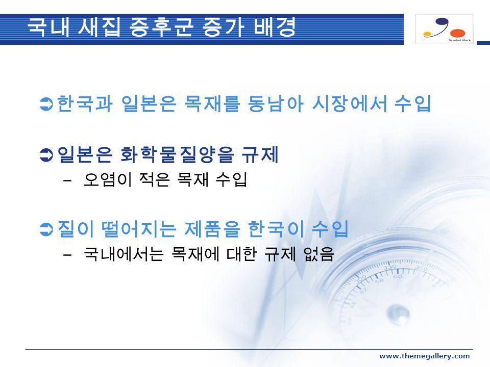 COMPANY LOGO www.themegallery.com 국내 새집 증후군 증가 배경  한국과 일본은 목재를 동남아 시장에서 수입  일본은 화학물질양을 규제 – 오염이 적은 목재 수입  질이 떨어지는 제품을 한국이 수입 – 국내에서는 목재에 대한 규제 없음