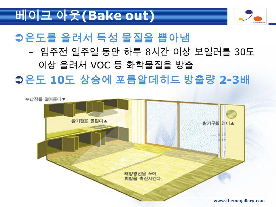 COMPANY LOGO www.themegallery.com 베이크 아웃 (Bake out)  온도를 올려서 독성 물질을 뽑아냄 – 입주전 일주일 동안 하루 8 시간 이상 보일러를 30 도 이상 올려서 VOC 등 화학물질을 방출  온도 10 도 상승에 포름알데히드 방출량 2-3 배