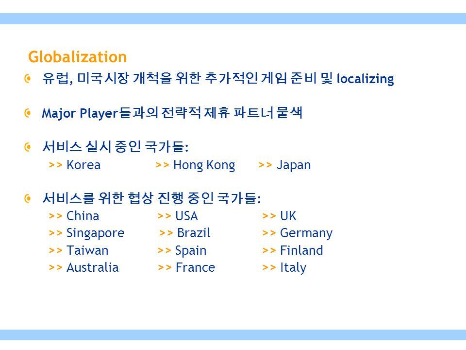 Globalization 유럽, 미국시장 개척을 위한 추가적인 게임 준비 및 localizing Major Player 들과의 전략적 제휴 파트너 물색 서비스 실시 중인 국가들 : >> Korea >> Hong Kong >> Japan 서비스를 위한 협상 진행 중인 국가들 : >> China >> USA >> UK >> Singapore >> Brazil >> Germany >> Taiwan >> Spain >> Finland >> Australia >> France >> Italy