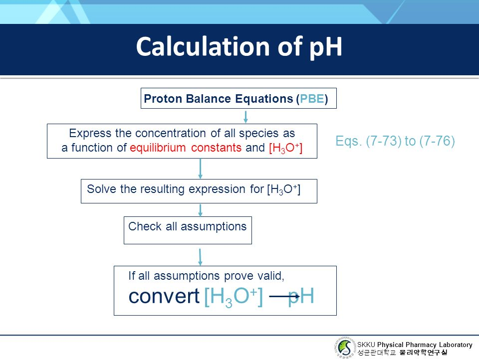 SKKU Physical Pharmacy Laboratory 성균관대학교 물리약학연구실 Calculation of pH Proton Balance Equations (PBE) Express the concentration of all species as a function of equilibrium constants and [H 3 O + ] Solve the resulting expression for [H 3 O + ] Check all assumptions If all assumptions prove valid, convert [H 3 O + ] pH Eqs.