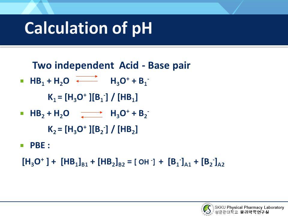 SKKU Physical Pharmacy Laboratory 성균관대학교 물리약학연구실 Two independent Acid - Base pair  HB 1 + H 2 O H 3 O + + B 1 - K 1 = [H 3 O + ][B 1 - ] / [HB 1 ]  HB 2 + H 2 O H 3 O + + B 2 - K 2 = [H 3 O + ][B 2 - ] / [HB 2 ]  PBE : [H 3 O + ] + [HB 1 ] B1 + [HB 2 ] B2 = [ OH - ] + [B 1 - ] A1 + [B 2 - ] A2
