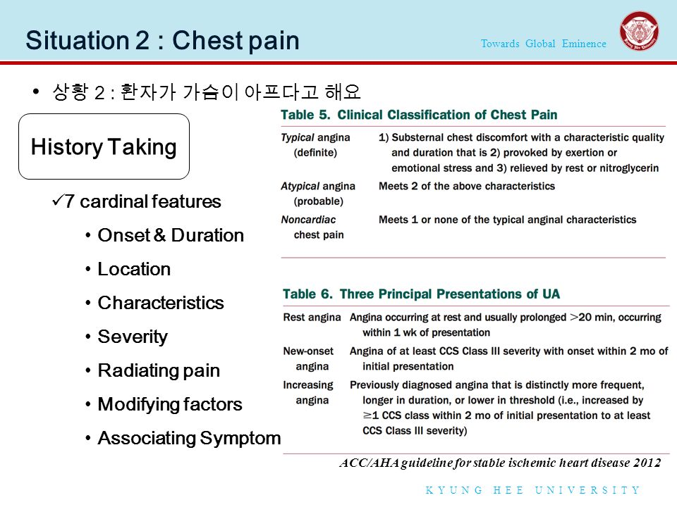 Towards Global Eminence K Y U N G H E E U N I V E R S I T Y Situation 2 : Chest pain 상황 2 : 환자가 가슴이 아프다고 해요 History Taking 7 cardinal features Onset & Duration Location Characteristics Severity Radiating pain Modifying factors Associating Symptoms ACC/AHA guideline for stable ischemic heart disease 2012