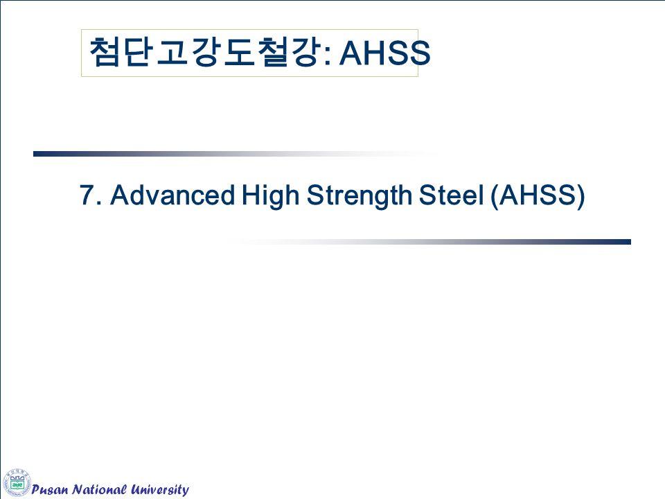 Pusan National University 7. Advanced High Strength Steel (AHSS) 첨단고강도철강 : AHSS