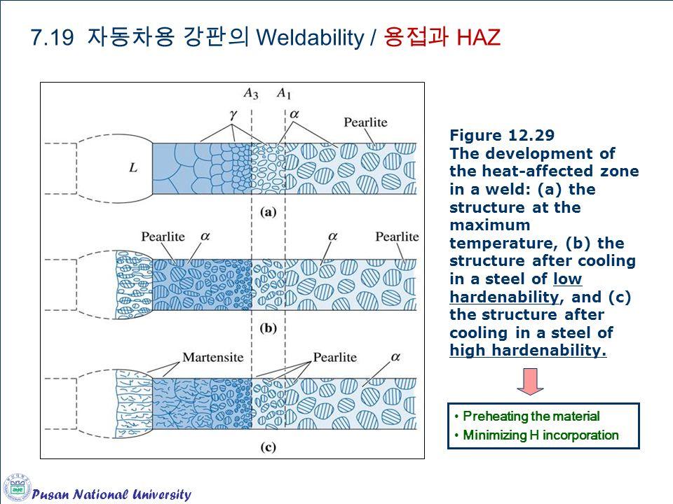 Pusan National University Chapter 12.