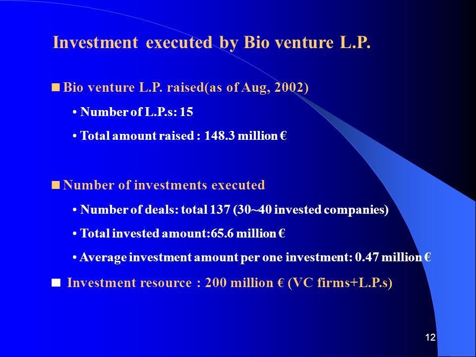 12  Bio venture L.P.