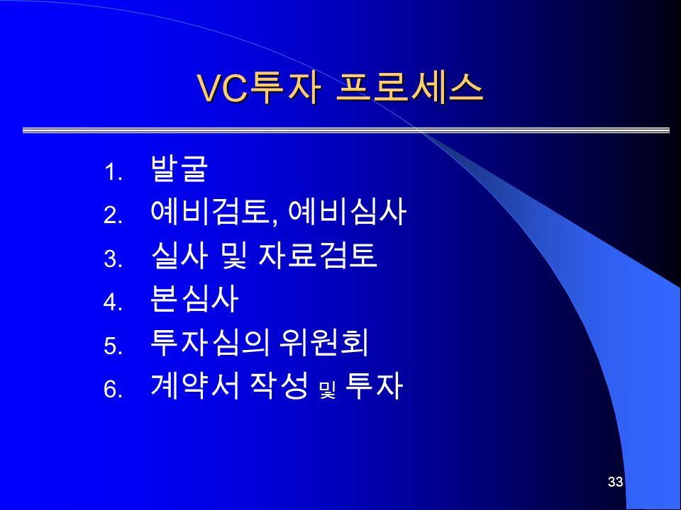 33 VC 투자 프로세스 1. 발굴 2. 예비검토, 예비심사 3. 실사 및 자료검토 4. 본심사 5. 투자심의 위원회 6. 계약서 작성 및 투자