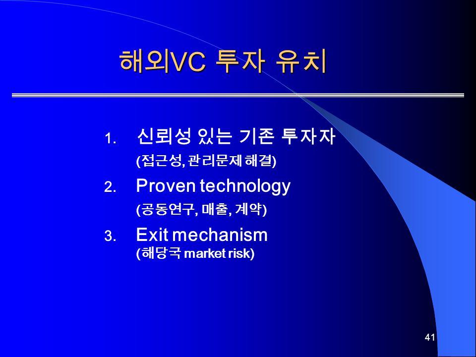 41 해외 VC 투자 유치 1. 신뢰성 있는 기존 투자자 ( 접근성, 관리문제 해결 ) 2.