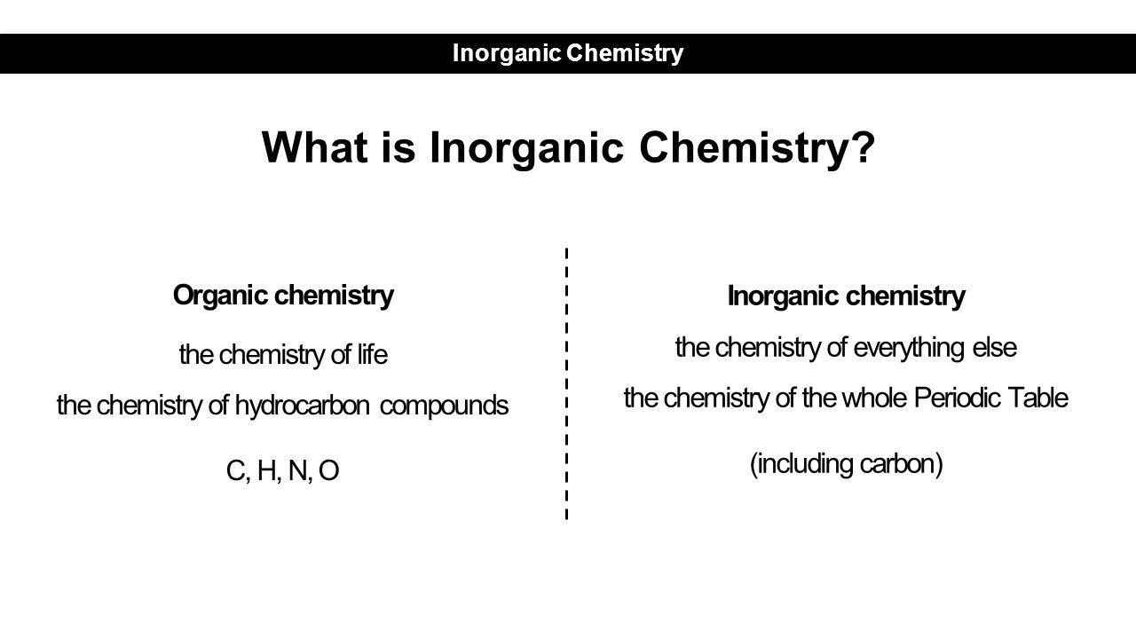 Inorganic Chemistry What is Inorganic Chemistry.