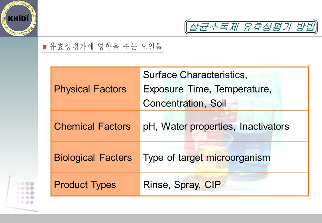 Physical Factors Surface Characteristics, Exposure Time, Temperature, Concentration, Soil Chemical FactorspH, Water properties, Inactivators Biological FactersType of target microorganism Product TypesRinse, Spray, CIP