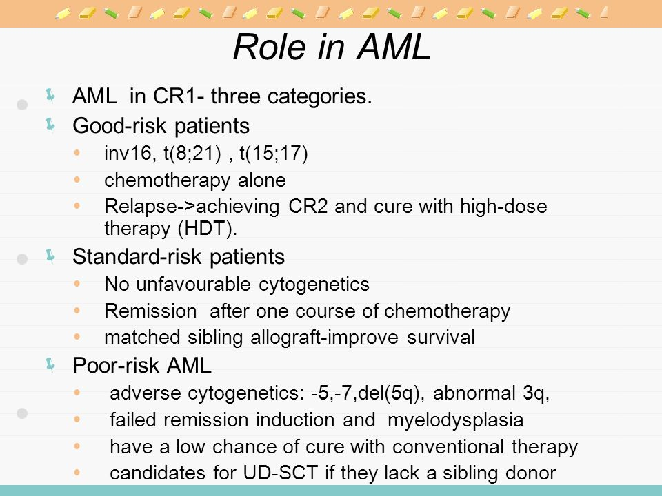  AML in CR1- three categories.