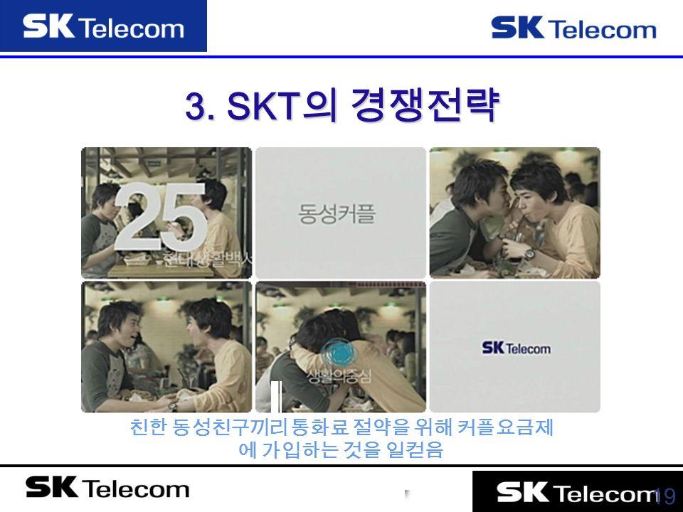 19 3. SKT 의 경쟁전략 친한 동성친구끼리 통화료 절약을 위해 커플요금제 에 가입하는 것을 일컫음