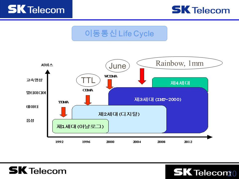 20 이동통신 Life Cycle TTL June Rainbow, 1mm