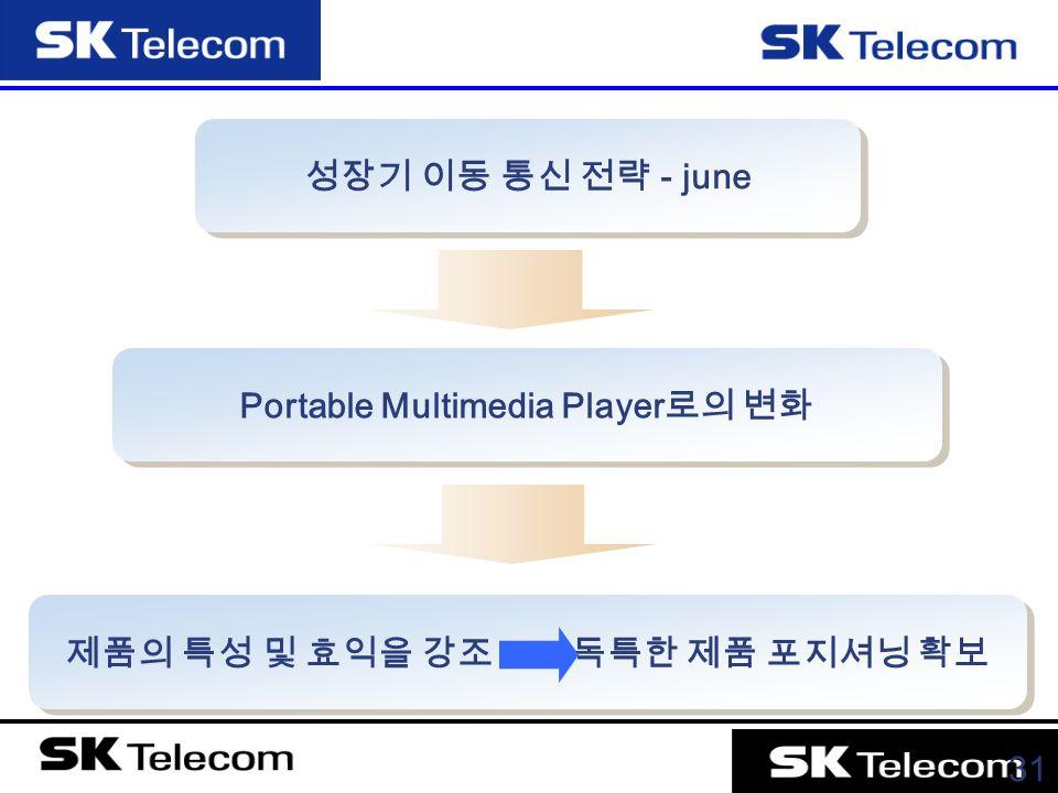 31 성장기 이동 통신 전략 - june Portable Multimedia Player 로의 변화 제품의 특성 및 효익을 강조 독특한 제품 포지셔닝 확보