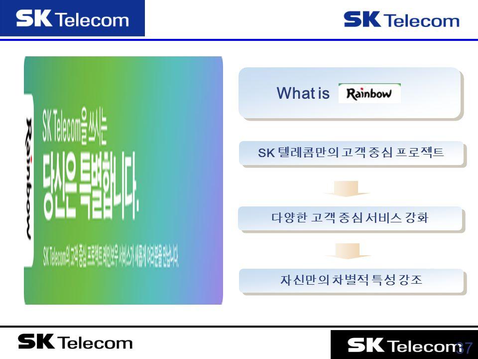 37 What is ! SK 텔레콤만의 고객 중심 프로젝트 다양한 고객 중심 서비스 강화 자신만의 차별적 특성 강조