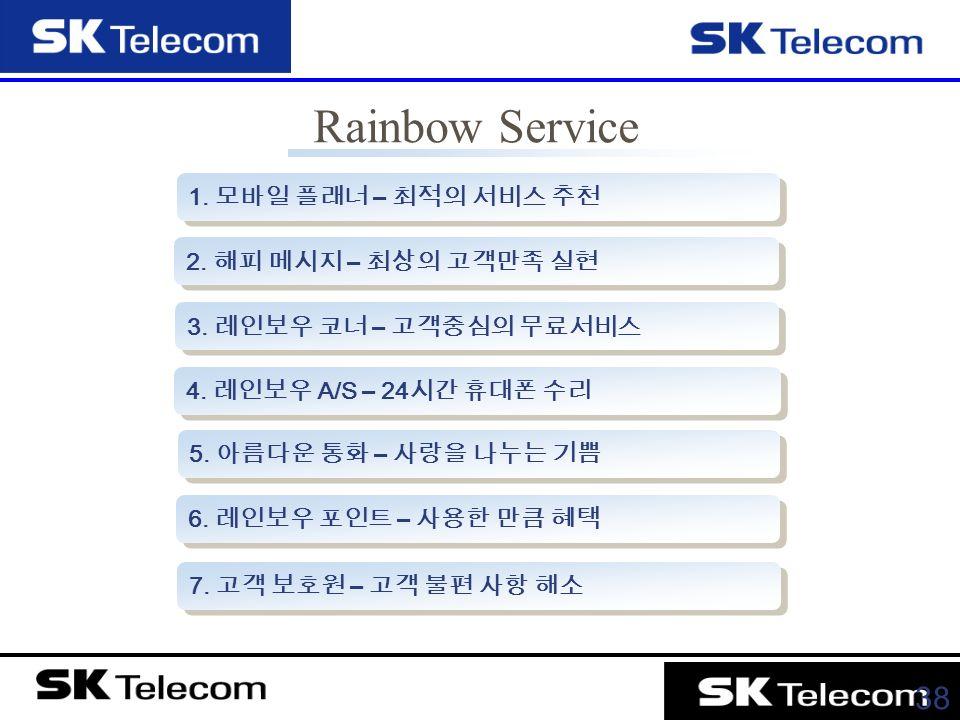 38 Rainbow Service 1. 모바일 플래너 – 최적의 서비스 추천 3. 레인보우 코너 – 고객중심의 무료서비스 2.