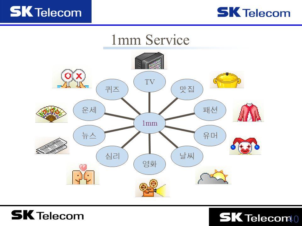 40 1mm Service 1mmTV 맛집패션유머날씨영화심리뉴스운세퀴즈