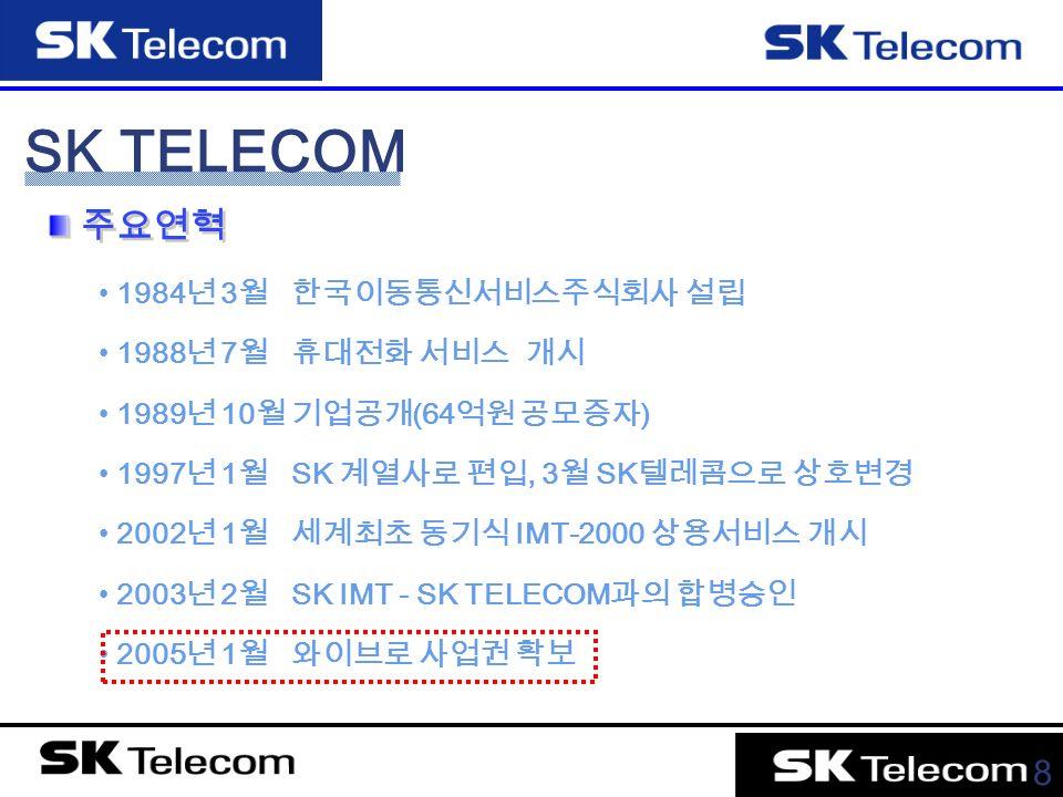 8 SK TELECOM 주요연혁 1984 년 3 월 한국이동통신서비스주식회사 설립 1988 년 7 월 휴대전화 서비스 개시 1989 년 10 월 기업공개 (64 억원 공모증자 ) 1997 년 1 월 SK 계열사로 편입, 3 월 SK 텔레콤으로 상호변경 2002 년 1 월 세계최초 동기식 IMT-2000 상용서비스 개시 2003 년 2 월 SK IMT - SK TELECOM 과의 합병승인 2005 년 1 월 와이브로 사업권 확보