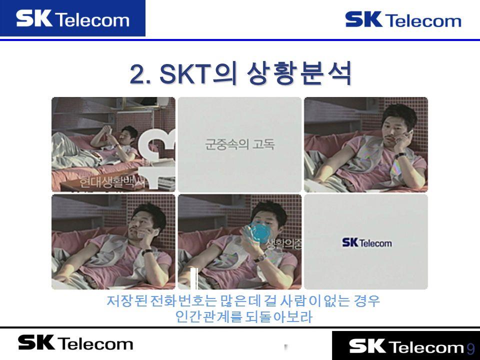 9 2. SKT 의 상황분석 저장된 전화번호는 많은데 걸 사람이 없는 경우 인간관계를 되돌아보라