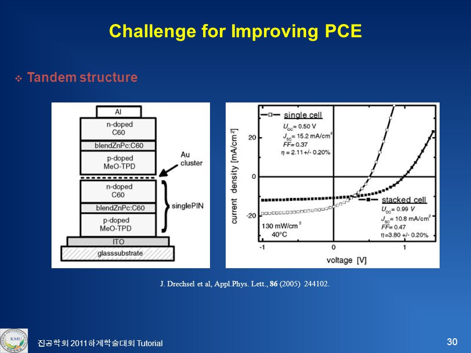 30 진공학회 2011 하계학술대회 Tutorial Challenge for Improving PCE  Tandem structure J.